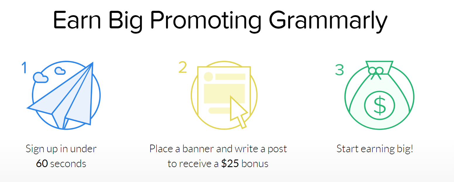the-grammarly-affiliate-program-review