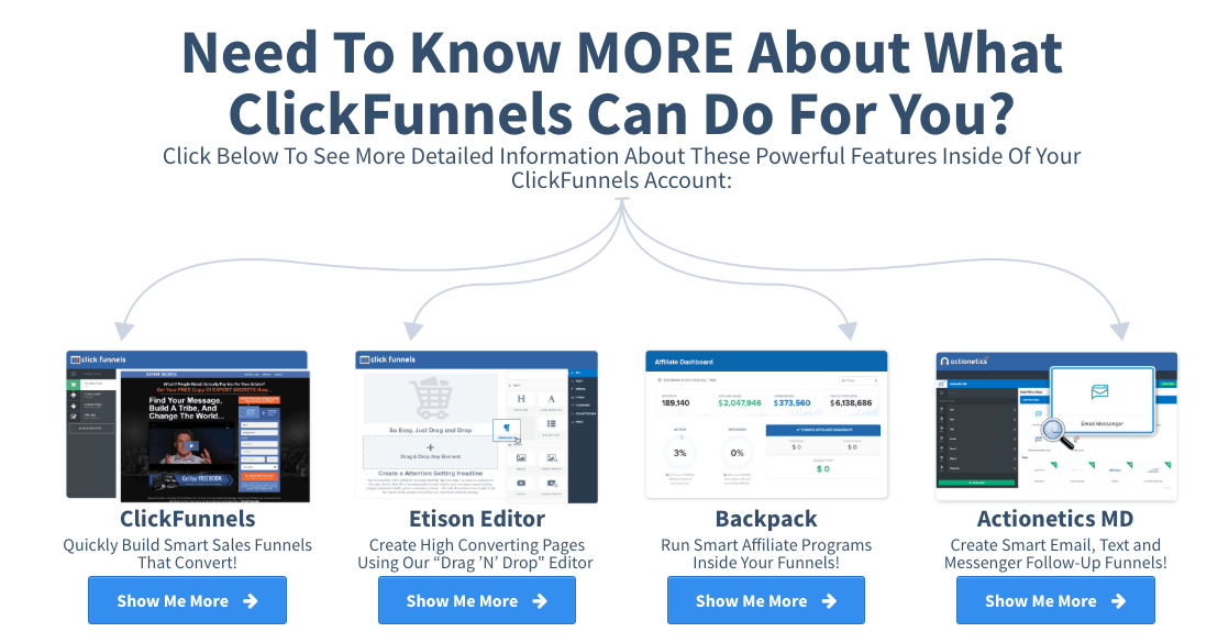 what-clickfunnel-can-do-for-you
