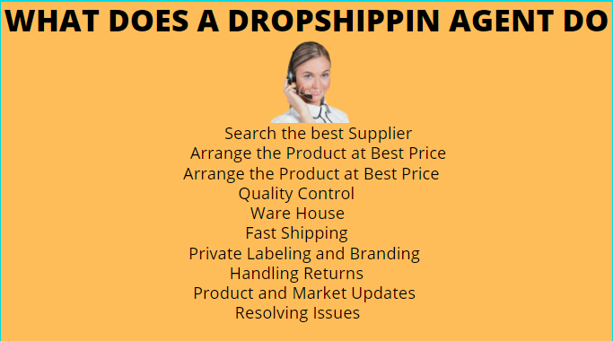 what-does-dropshipping-agent-do
